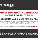 Wsparcie informatyczne dla firm